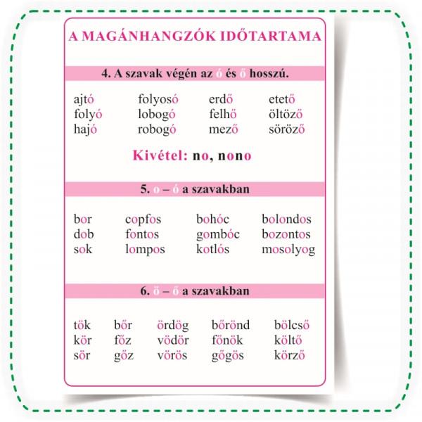 Magyar nyelv – helyesírás, alapszabályok